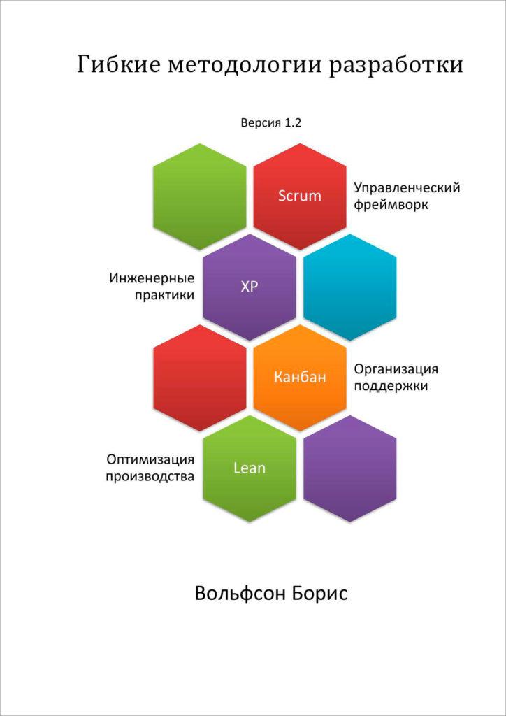 Гибкие методологии разработки. Версия 1.2 [Борис Вольфсон, 2012]
